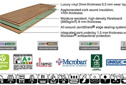 VinylCork dati tecnici e certificazioni - Pavimento Granorte in PVC e sughero Art. Vinylcork